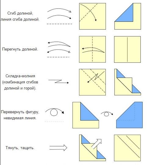 Знаки оригами